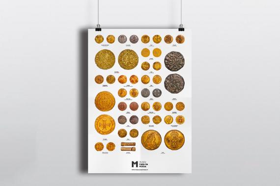 Foto 1 do produto Poster Moedas Portuguesas