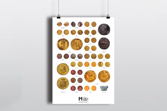 Foto 1 do produto Poster Moedas do Mundo